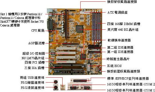Intel 82371eb